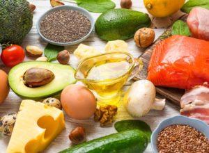 Кетогенная диета для похудения продукты